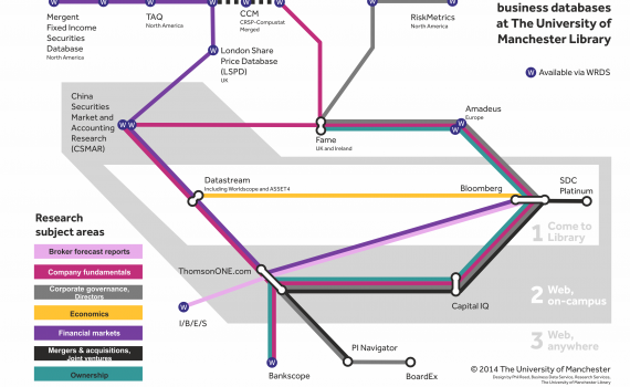 Tube map of business databases